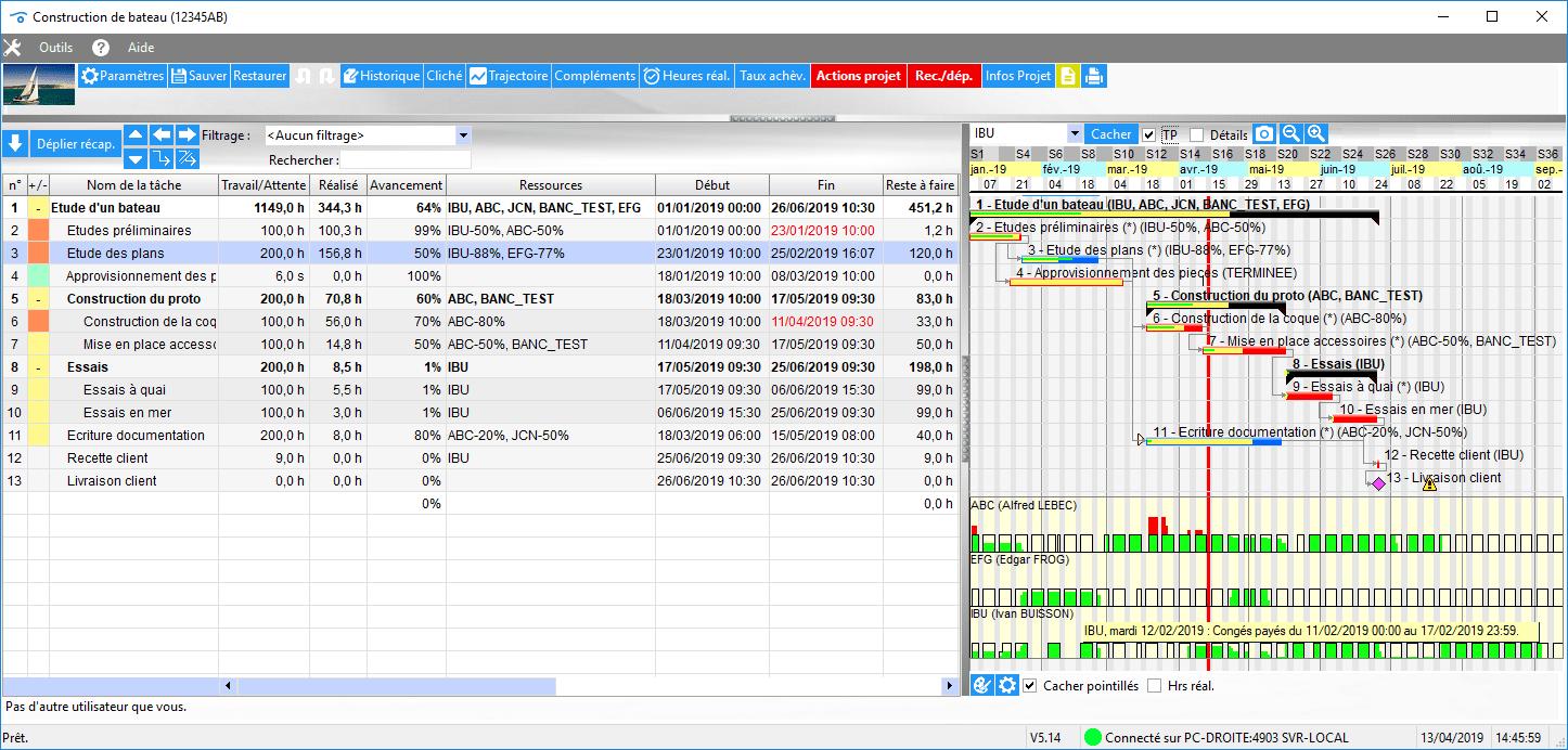 gestion de projet sur mac gratuit